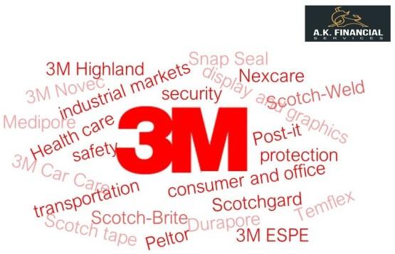 3M graphic